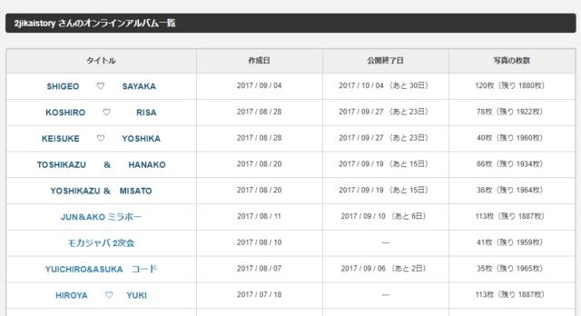 2次会ストーリー,オンラインアルバム,写真,WEBアルバム